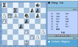 Round 9 Carlsen vs Wang end position