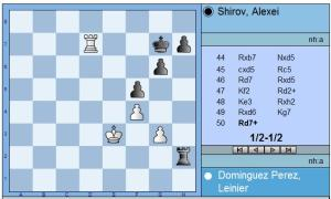 Round 9 Dominguez vs Shirov end position