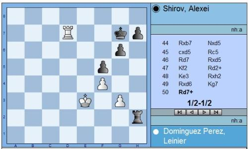 Round 9 Dominguez vs Shirov end position