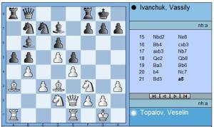 Round 9 Topalov vs Ivanchuk move 21