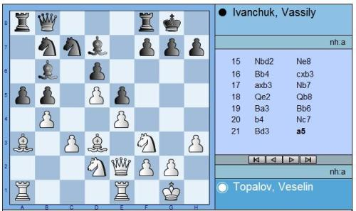 Round 9 Topalov vs Ivanchuk move 21