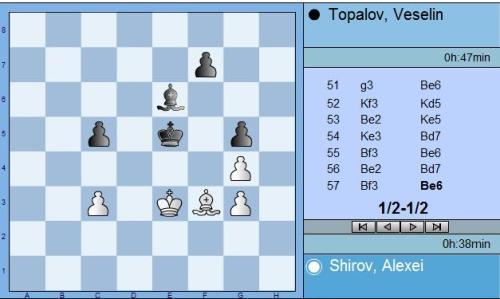 Shirov vs Topalov Round 2 end position 1/2