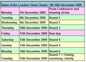 London chess schedule