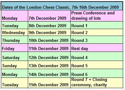 London chess schedule
