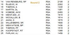SA Open round 2 01