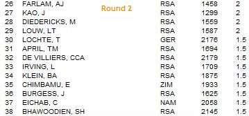 SA Open round 2 02