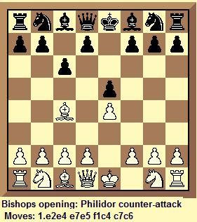 bishops opening