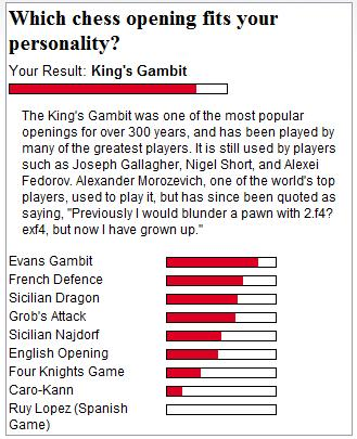 chess personality king's gambit