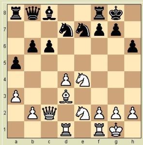 Game 2 Kasparov vs Karpov