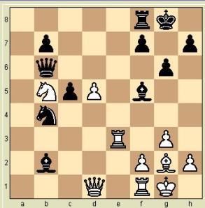 Game 3 Karpov vs Kasparov