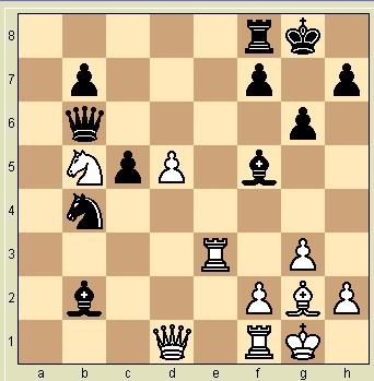 Game 3 Karpov vs Kasparov