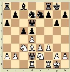 Game 4 Kasparov vs karpov