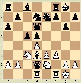 Game 4 Kasparov vs karpov