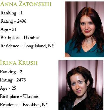 US Women1