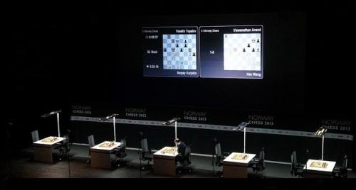 chess_norway