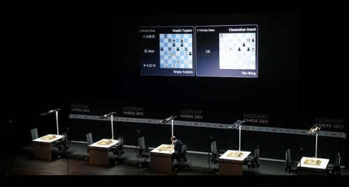 chess_norway