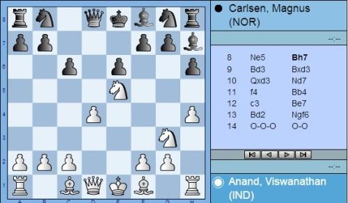Anand_Carlsen_game2_