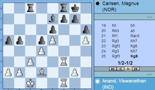 Anand_Carlsen_game2_final