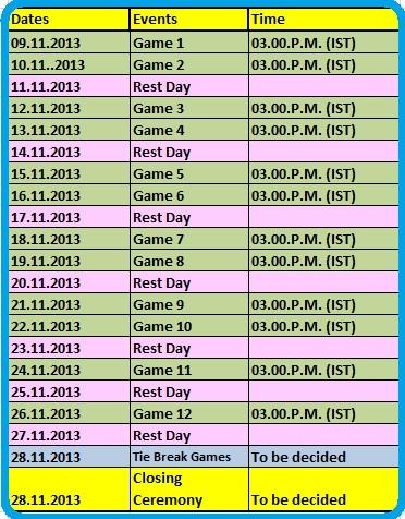 Anand_Carlsen_schedule
