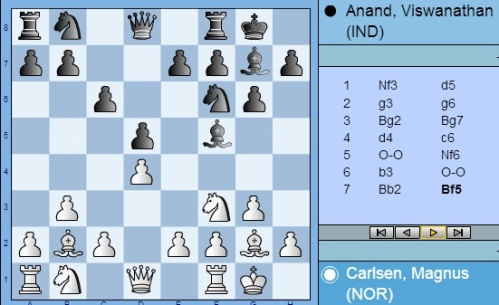 anand_game1