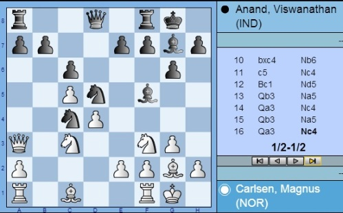 anand_game1-