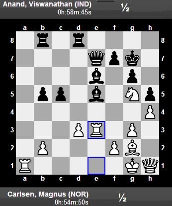 anandcarlsen_game3_move29