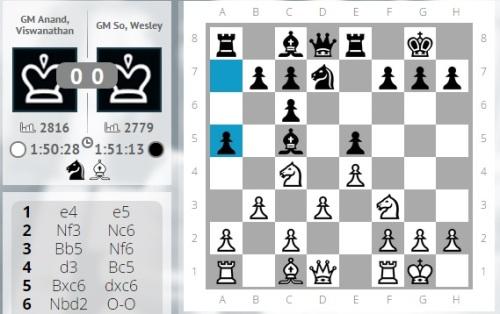 chessstLouis2015_Anandround7