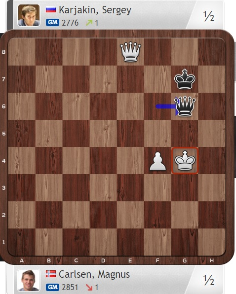 grand chess tour magnus sergey