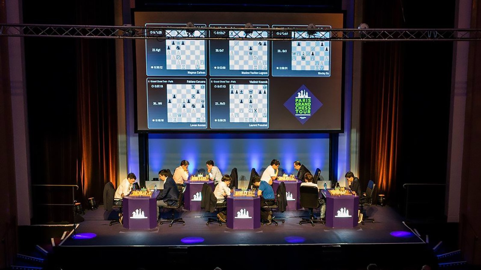 Grand Chess Tour_2017