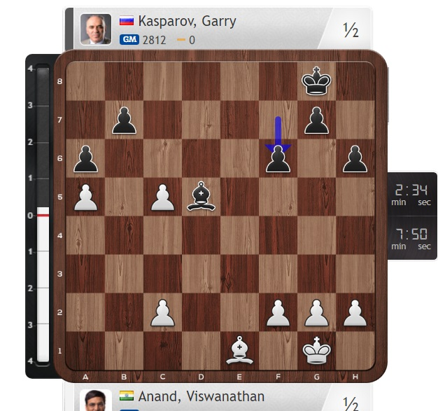 chess kasparov vs anand draw