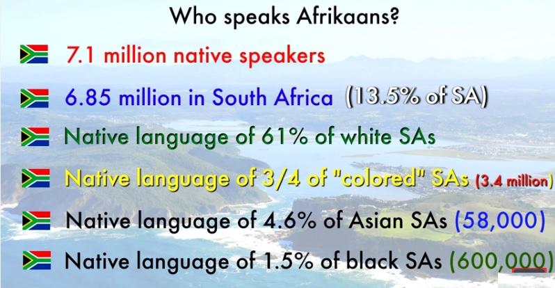 Afrikaans explained