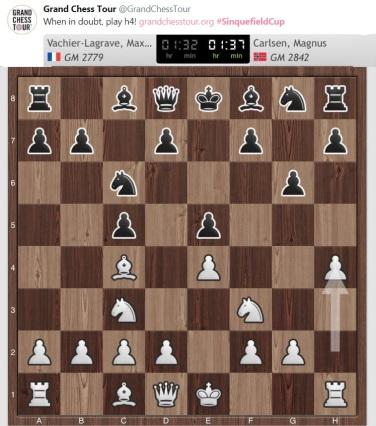 Chess Sinquefieldcup 2018=2