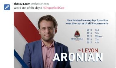 Chess Sinquefieldcup 2018=6